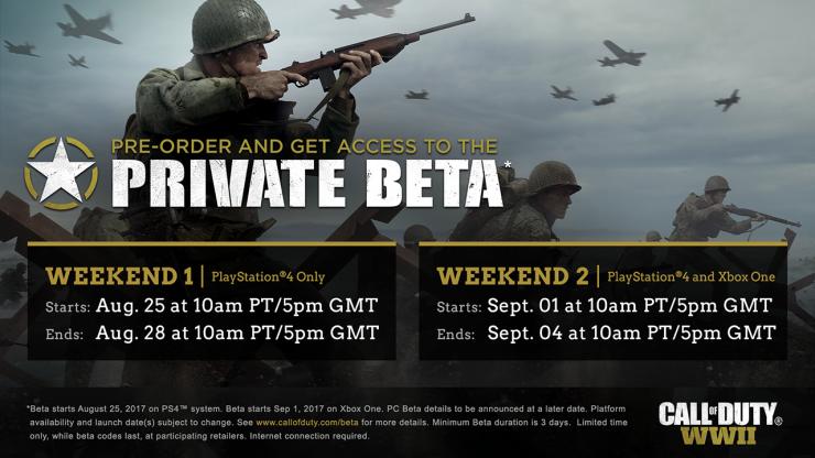 「Call of Duty: WWII」予約購入者向けβテストの日程を発表!PS4版は8月25日から
